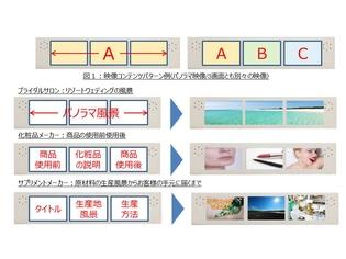 プライスレールサイズ「3画面連動サイネージ」発売開始