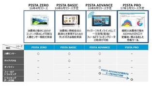 先進的小型サイネージのPISTA2.0シリーズ発売開始