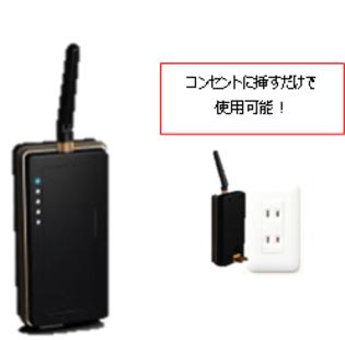ブレーカー連動の店頭販促用3Gルーター「Wi-catch Box」発売開始!