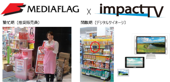 「販売員xデジタルサイネージ 店頭販促キャンペーン」をリリースしました。