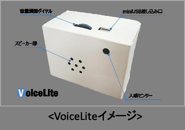 「業界最小・データ書換可能な音声POP「VoiceLite」を新発売」をリリースしました。