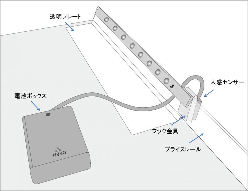 「アイキャッチを強化する点滅式 LED ユニット「LED Flash」新発売」をリリースしました。